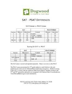 SAT & PSAT differences